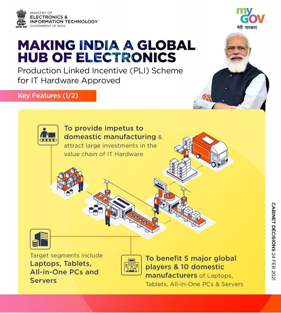 <p>Union Cabinet headed by Prime Minister Narendra Modi has approved Production Linked Incentive (PLI) Scheme for IT Hardware Products- Laptops, Tablets, All-in-One Personal Computers…
