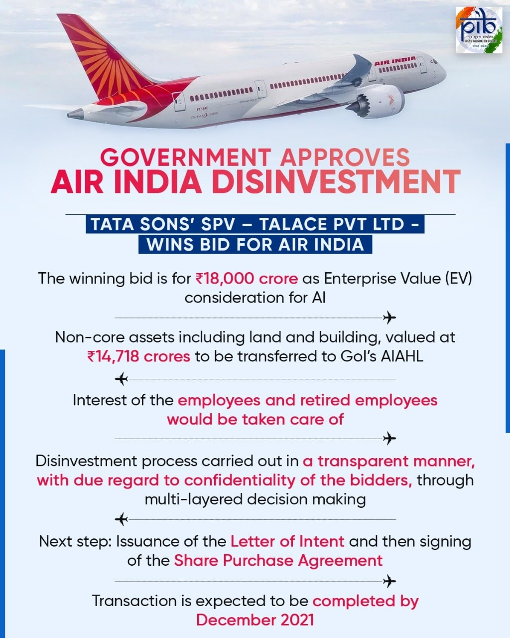 <p>Tata Sons get Air India after GoI approved Air India Disinvestment. So its logo Maharaja is set to be a star attraction for air passengers across the planet. JharkhandStateNews.…