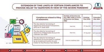 <p>Central Govt has provided relief in respect of due dates of certain compliances Income Tax in view of ongoing Covid pandemic.Here is a quick look at the list of compliances…