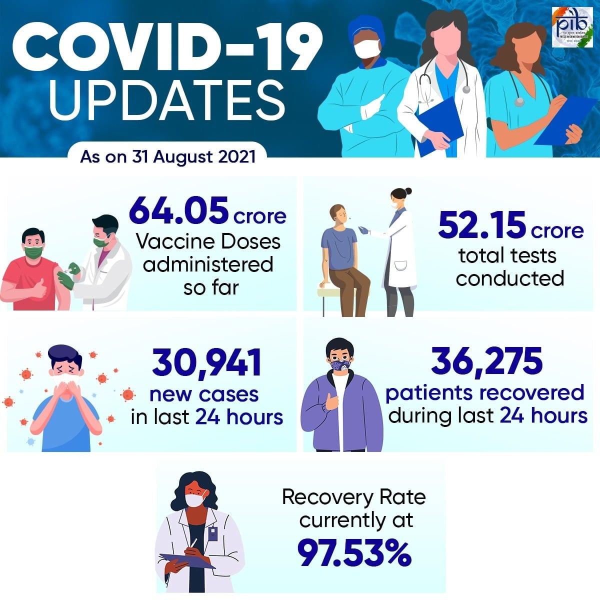 <p>COVID-19 Update.</p>
