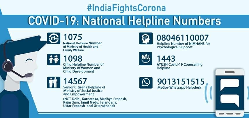 <p>Covid-19 National Helpline Numbers</p>