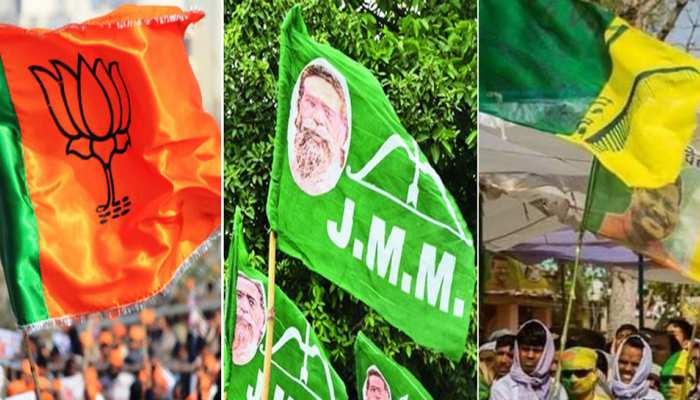 jmm-set-to-win-rs-polls-for-one-of-two-seats-in-jharkhand