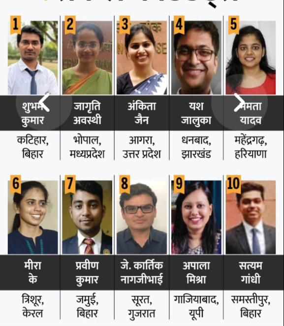 among-top-ten-rank-holders-in-upsc-civil-services-result-2021-three-from-bihar-including-the-topper-subham-kumar