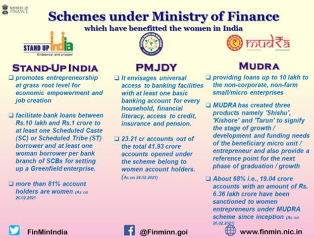 more-than-81-percent-account-holders-are-women-under-stand-up-india-scheme